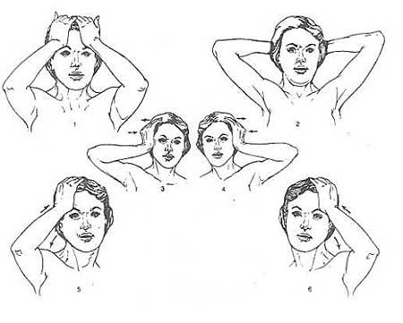 ورزشهای تقویت عضلات گردن