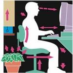صندلی مناسب کار با کامپیوتر